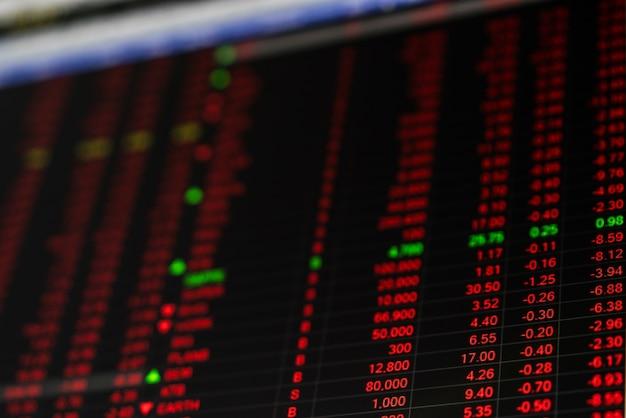 Börsepreisbrett in der wirtschaftskrise. rote farbe, die den preis unten anzeigt.