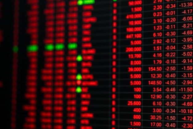 Börsepreisbrett in der wirtschaftskrise