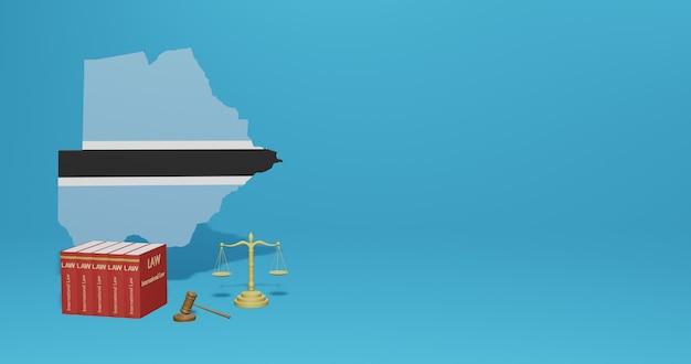 Botswana-gesetz für infografiken, social-media-inhalte in 3d-rendering