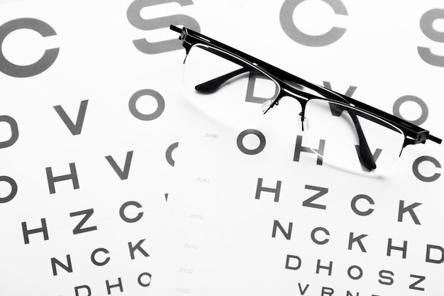 Brille auf sehkrafttestkarte ortometrischer tabellenhintergrund. medizinischer hintergrund des augenarztes.