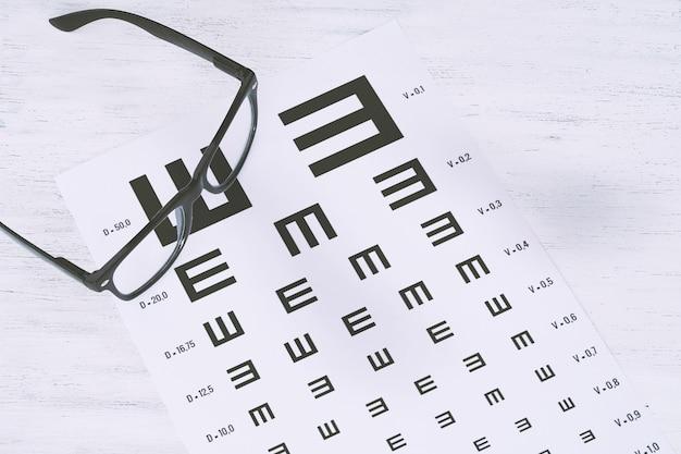 Brillen auf sehkrafttestdiagramm