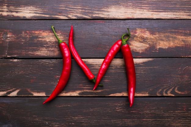 Buchstabe m von chili