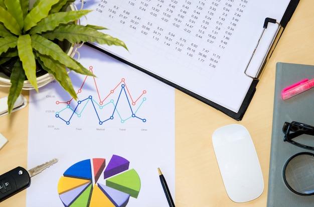 Business finance dokumente