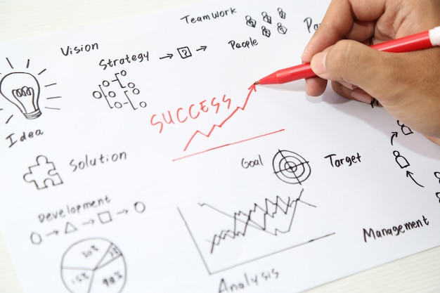 Business hand zeichnung erfolgsplanung