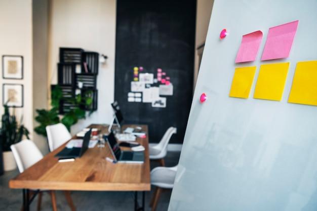 Businessplan auf einem whiteboard