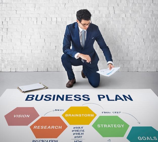 Businessplan-planungsstrategie-lösungs-visions-konzept