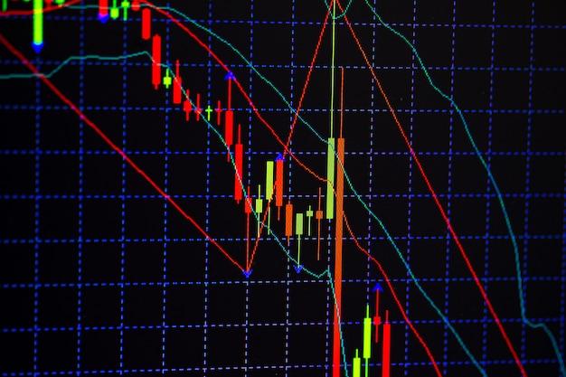Candle-stick-diagramm mit indikator zum kurs des börsenhandels-marktbildschirms