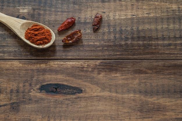Cayenne und paprika