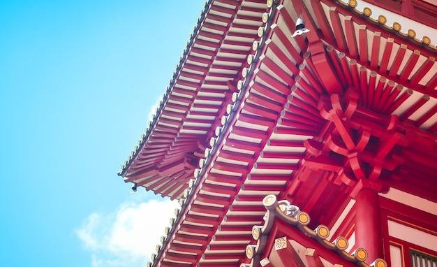 China-tempel