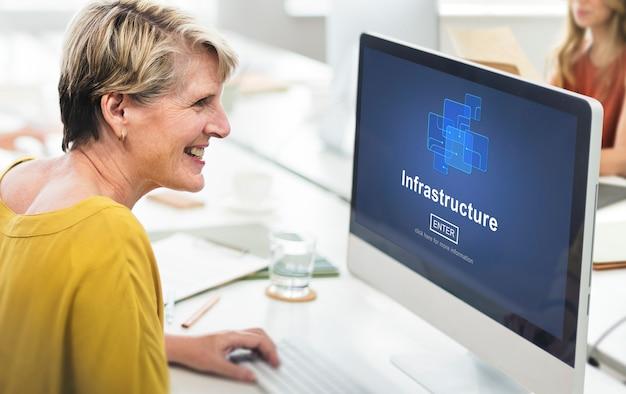 Chip-link-konzept für den infrastrukturbau