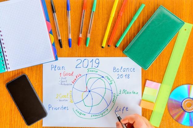 Das gleichgewicht des lebens. 2019 jahr planen. planungs- und anordnungsprioritäten im 2019-jahr. zusammenfassung des jahres 2018.