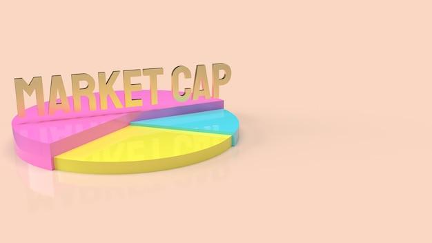 Das goldene wort der marktkapitalisierung und das kreisdiagramm für das 3d-rendering des geschäftskonzepts