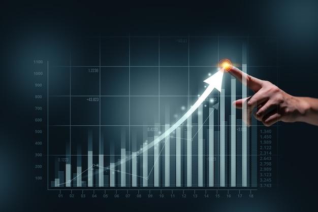 Das konzept der entwicklung und investition in ein unternehmen mit einem wachstumsdiagramm und einer persona und regulierung