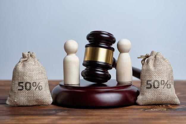 Das konzept der gerichtsverfahren in der aufteilung des geschäftsanteils