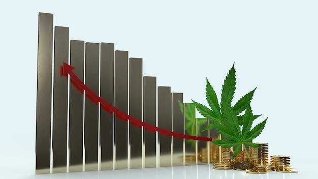 Das marihuana-blatt und diagramm für 3d-rendering des medizinischen inhalts.