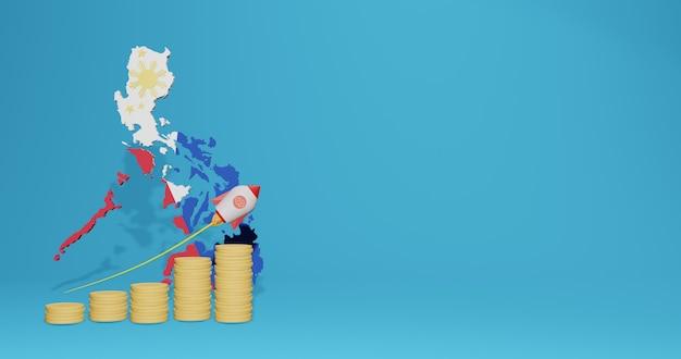 Das wirtschaftswachstum auf den philippinen für die bedürfnisse von social-media-tv und website-hintergrundabdeckung kann verwendet werden, um daten oder infografiken in 3d-rendering anzuzeigen