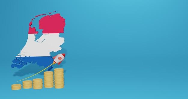 Das wirtschaftswachstum in den niederlanden für die bedürfnisse von social-media-tv und website-hintergrundabdeckung kann verwendet werden, um daten oder infografiken in 3d-rendering anzuzeigen