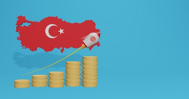 Das wirtschaftswachstum in der türkei für die bedürfnisse von social-media-tv und website-hintergrundabdeckung kann verwendet werden, um daten oder infografiken in 3d-rendering anzuzeigen