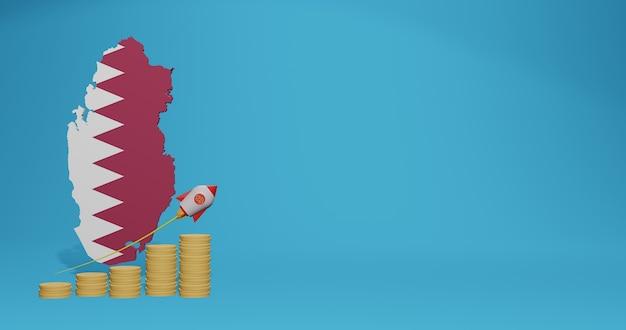 Das wirtschaftswachstum in katar für die bedürfnisse von social-media-tv und website-hintergrundabdeckung kann verwendet werden, um daten oder infografiken in 3d-rendering anzuzeigen