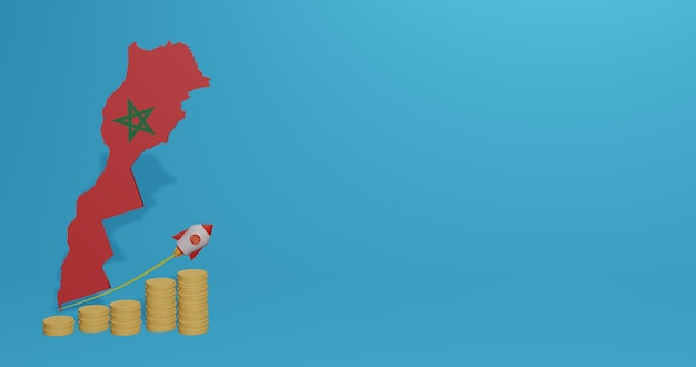 Das wirtschaftswachstum in marokko für die bedürfnisse von social media-tv und website-hintergrundabdeckung kann verwendet werden, um daten oder infografiken in 3d-rendering anzuzeigen