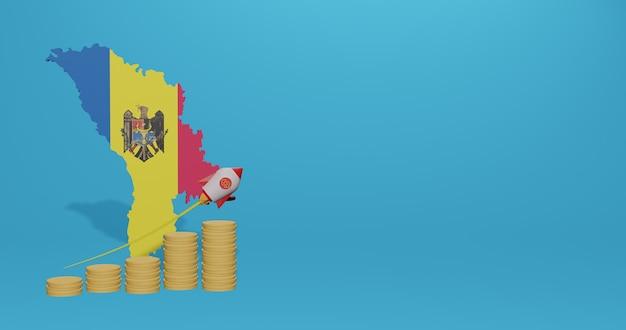 Das wirtschaftswachstum in moldawien für die bedürfnisse von social-media-tv und website-hintergrundabdeckung kann verwendet werden, um daten oder infografiken in 3d-rendering anzuzeigen