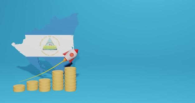 Das wirtschaftswachstum in nicaragua für die bedürfnisse von social-media-tv und website-hintergrundabdeckung kann verwendet werden, um daten oder infografiken in 3d-rendering anzuzeigen