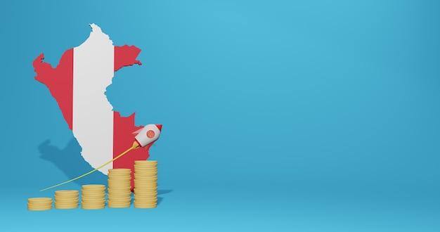 Das wirtschaftswachstum in peru für die bedürfnisse von social-media-tv und website-hintergrundabdeckung kann verwendet werden, um daten oder infografiken in 3d-rendering anzuzeigen