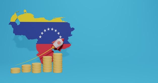 Das wirtschaftswachstum in venezuela für die bedürfnisse von social-media-tv und website-hintergrundabdeckung kann verwendet werden, um daten oder infografiken in 3d-rendering anzuzeigen
