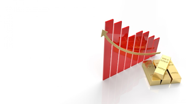 Der goldbarren- und diagrammpfeil nach oben für das 3d-rendering des goldpreisinhalts