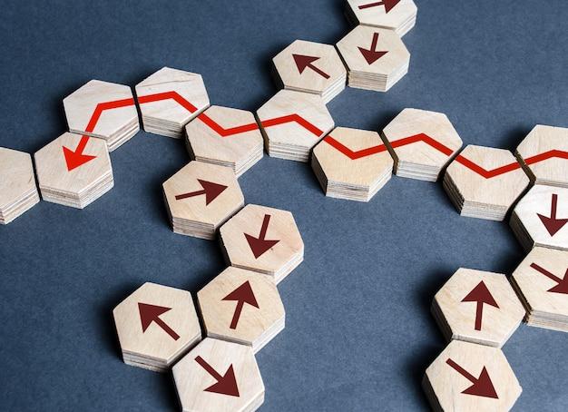 Der rote pfeil findet seinen optimalen weg durch viele unpassierbare möglichkeiten. strategische planung