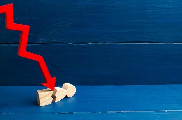 Der rote pfeil schneidet die person. das konzept des psychischen drucks.