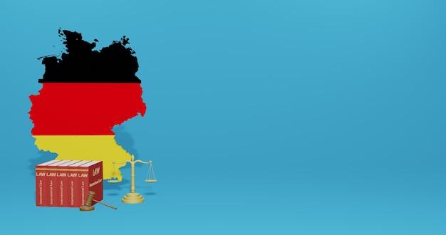 Deutsches recht für infografiken, social media inhalte in 3d rendering