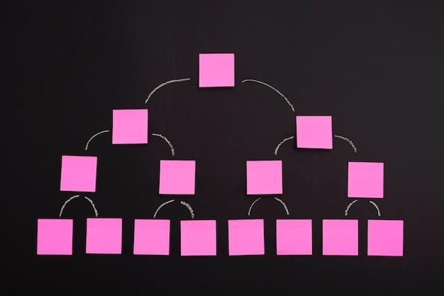 Diagramm der leeren haftnotizen an der tafel