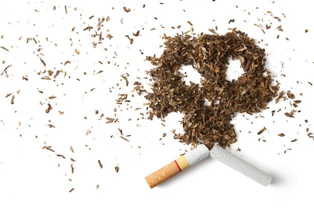 Die gefahren des rauchens