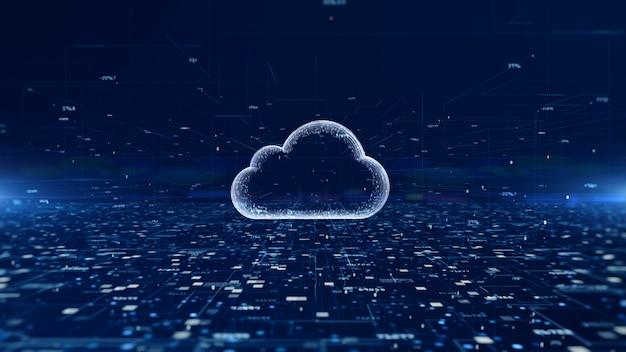 Digital cloud computing für cybersicherheit