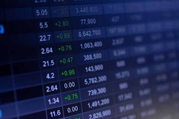 Digitale handelsdaten auf dem bildschirm des konzepts zur finanzierung von geschäftsinvestitionen