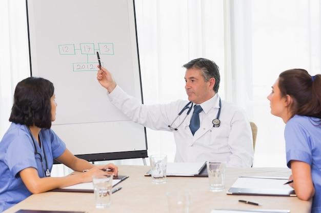 Doktor, der krankenschwesterplan zeigt