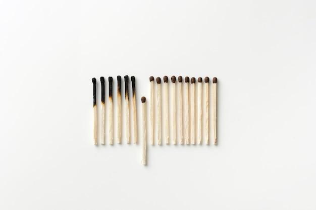 Draufsicht verbrannte streichhölzer