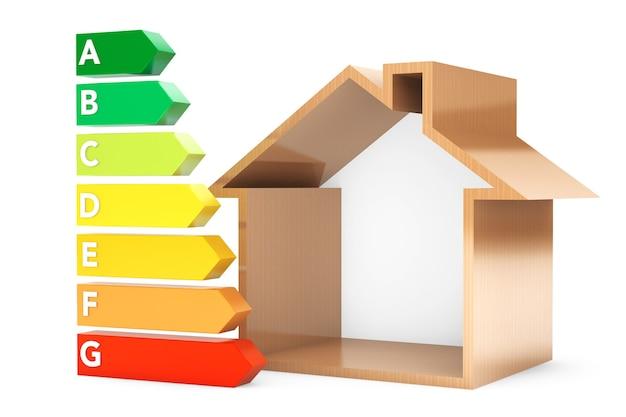 Energieeffizienz-bewertungsdiagramme mit haus auf weißem hintergrund