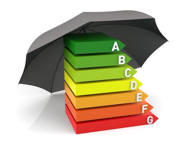 Energieeffizienz-diagramm mit versicherung. 3d-rendering