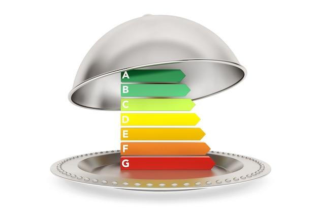 Energieeffizienzbewertung in silver restaurant cloche auf weißem hintergrund
