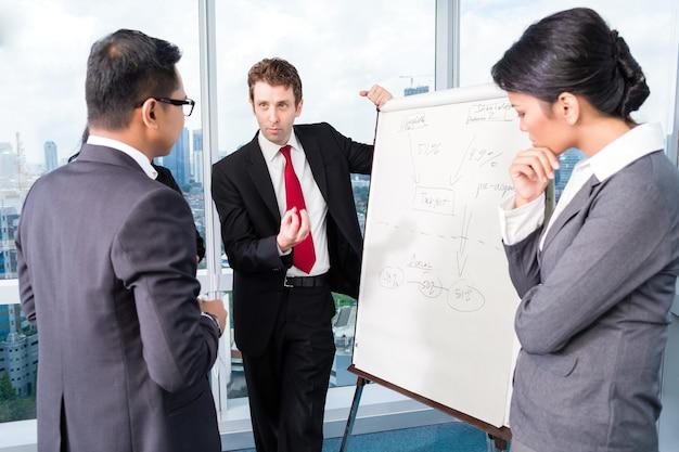 Entwurf eines geschäftsteams in einem strategietreffen