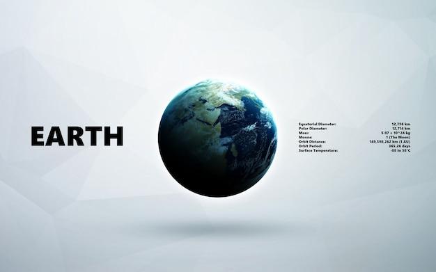 Erde. minimalistischer planetensatz im sonnensystem.