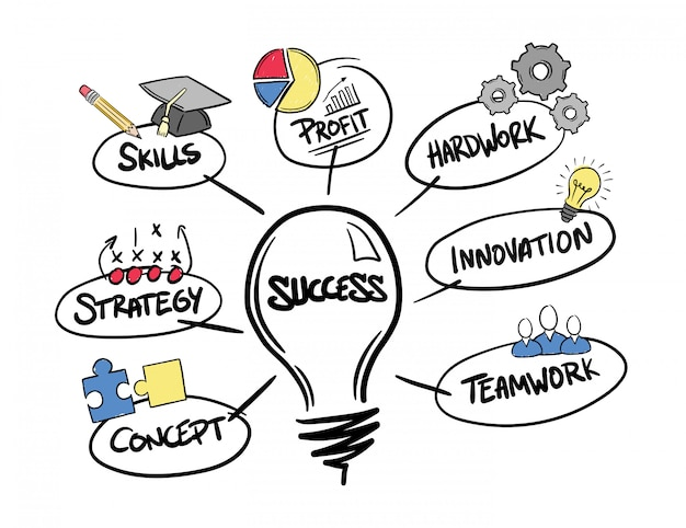 Erfolg brainstorming-vektor