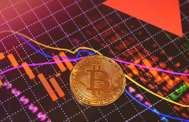 Fallen sie in die kosten der bitcoin-münze, roter aktienchart im hintergrund, hintergrundfoto der kryptowährungsfinanzierung