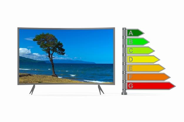 Fernseher auf weißem hintergrund. isolierte 3d-darstellung