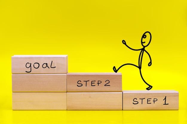 Figur eines kleinen mannes, der zum ziel läuft, indem er in form einer leiter holzblöcke auf gelbem hintergrund gestapelt wird. geschäftsentwicklung, strategiekonzept.
