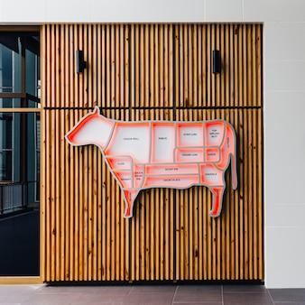 Fleischstück rindfleisch von diagramm.
