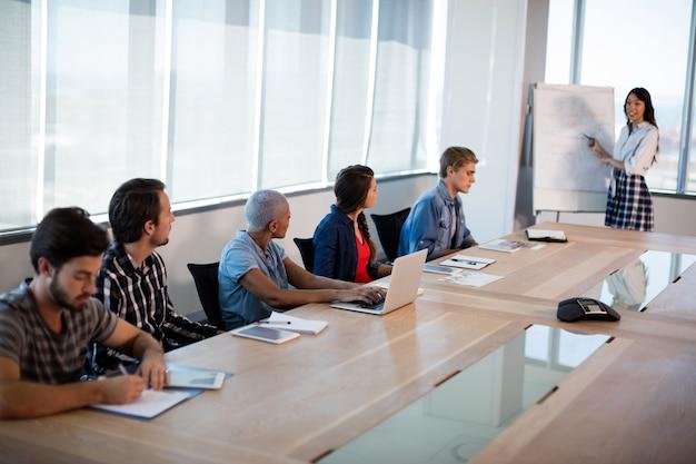 Frau, die präsentation zu ihren kollegen im konferenzraum im büro gibt