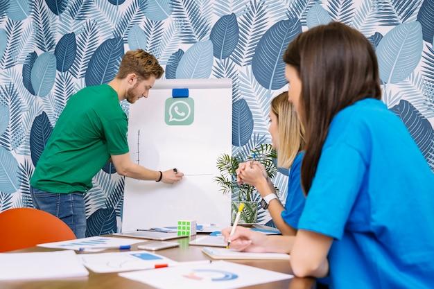 Frauen, die den mann zeichnen whatsup diagramm auf flipchart betrachten
